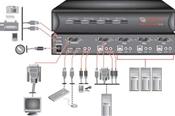 Avocent SwitchView 4 Port DVI KVM