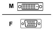 equip DVI-A Adapter an VGA Analog