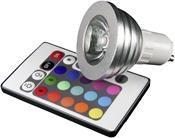 Techlight RGBGU103W Strahler
